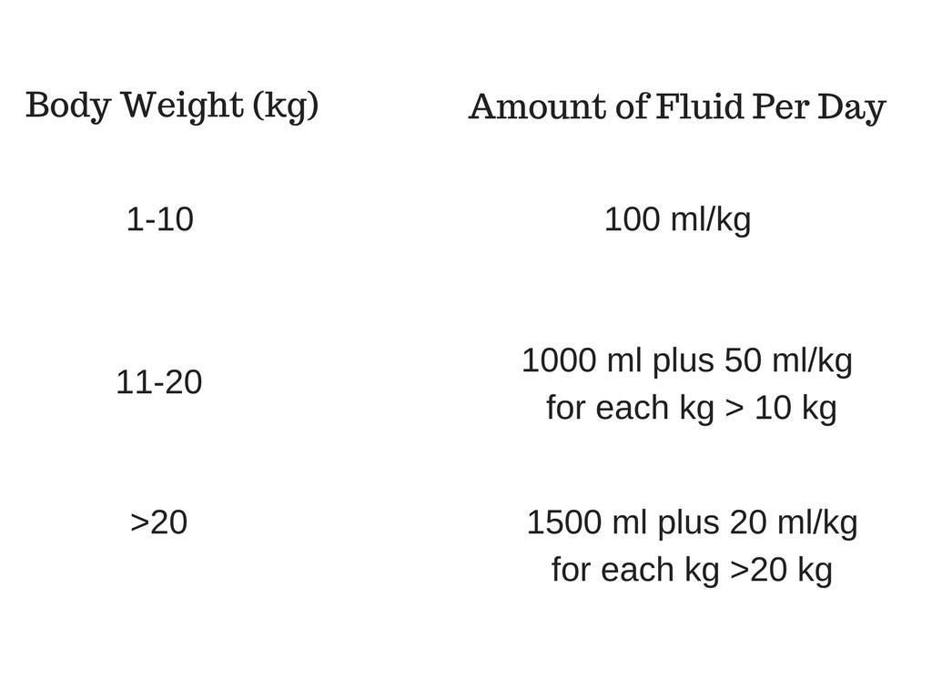 FluidRequirements